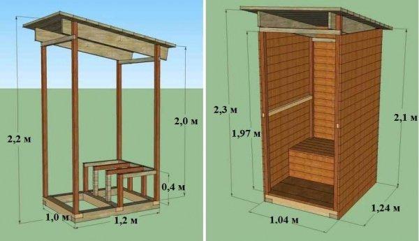 Дачный туалет построить своими руками 54