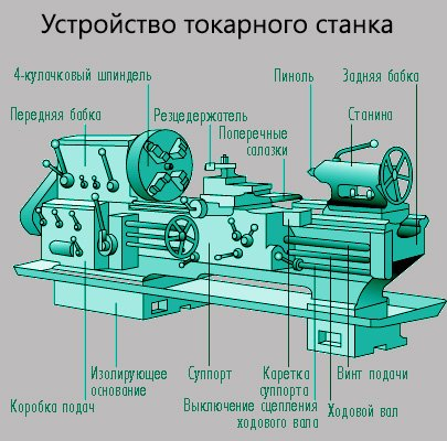 Схемы патронов