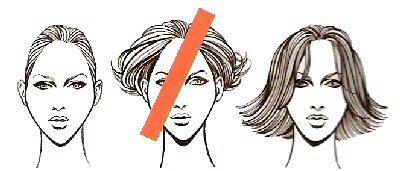 Как делать прическу если у тебя плоский затылок