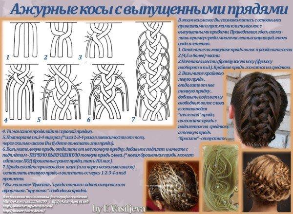 Красивые косички на длинные волосы схема плетения