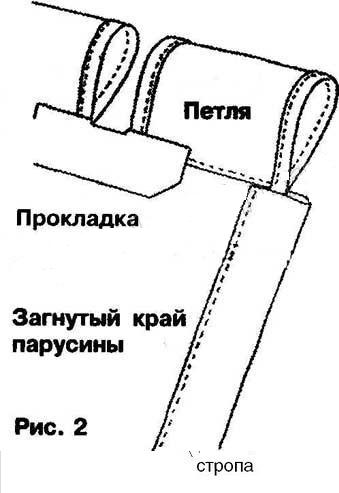 Чехол для обруча сшить схема рисунок