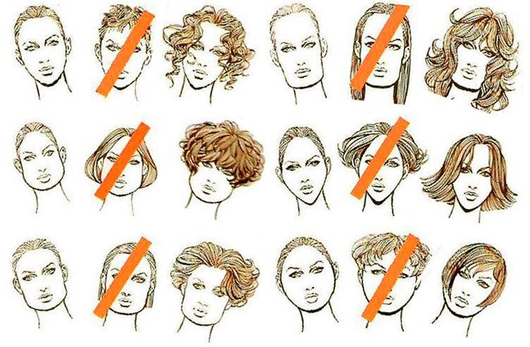Прически для разных типов лица женщин фото