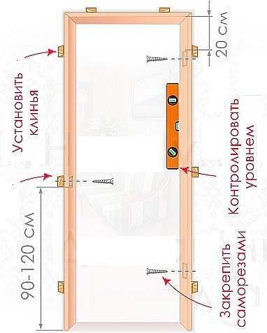 Как поставить межкомнатную дверь своими руками пошаговая инструкция чертеж 96