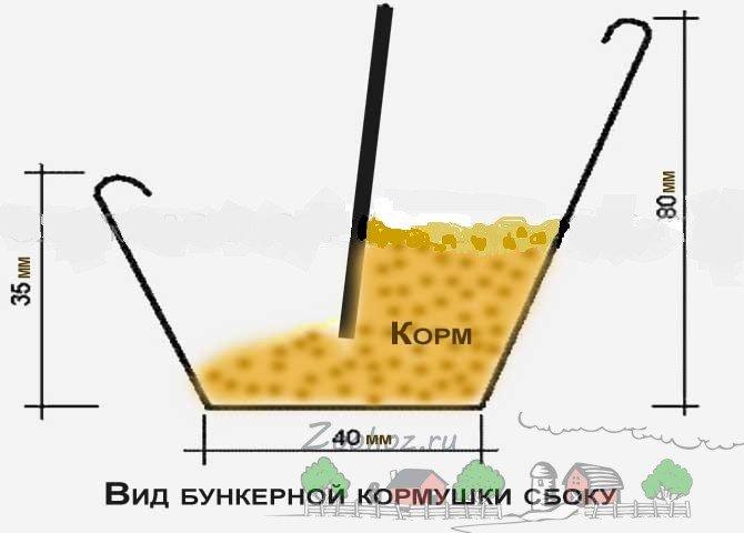 схема размеры клетки