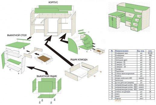 Как сделать кровать своими руками: двуспальную, двухъярусную 35