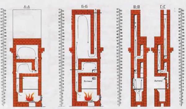 Печи и щитки как сделать 578