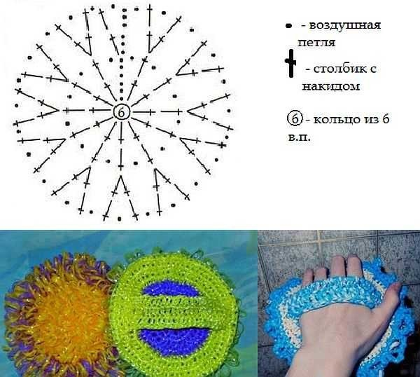 Схема пошива постельного белья своими руками выкройки 83