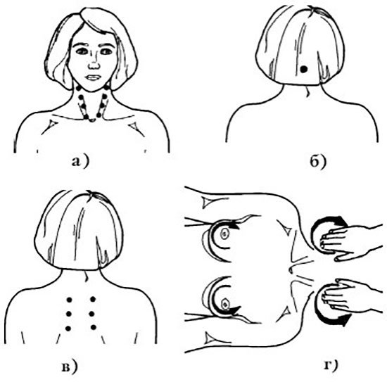 Увеличение грудных желез в домашних условиях массаж 628