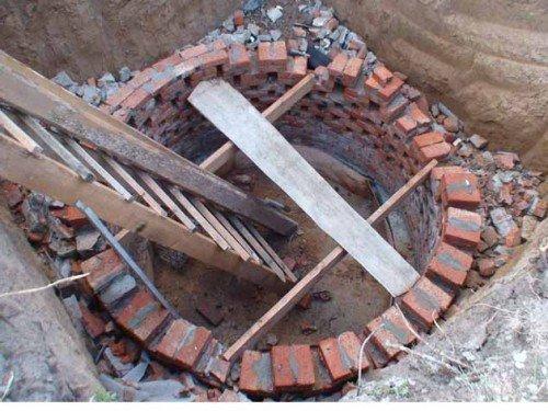 Устройство сливной ямы из кирпича в частном доме своими руками 74