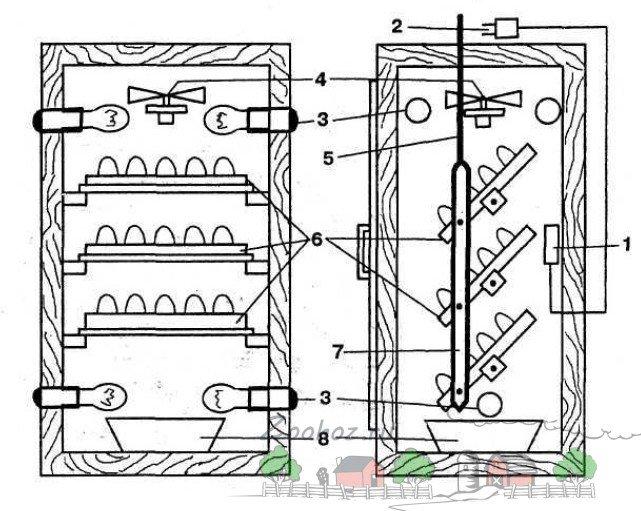 Самодельные инкубаторы чертежи