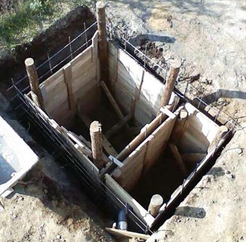 Канализация яма своими руками в частном доме