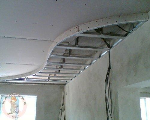 Простой потолок из гипсокартона своими руками фото