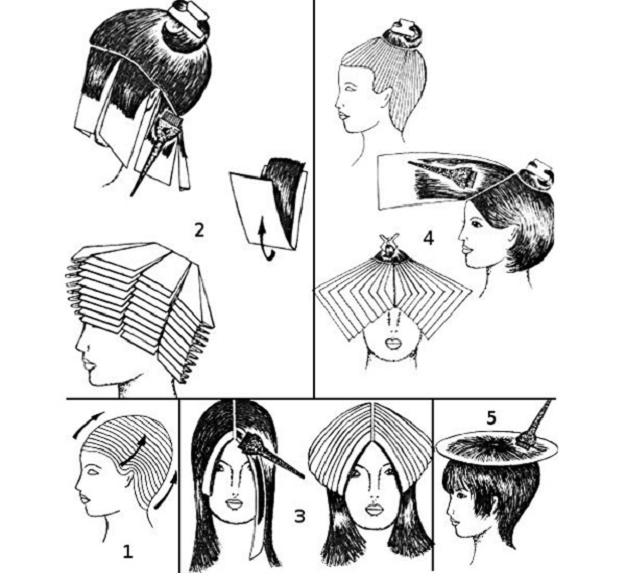 Технология выполнения колорирования волос схема5