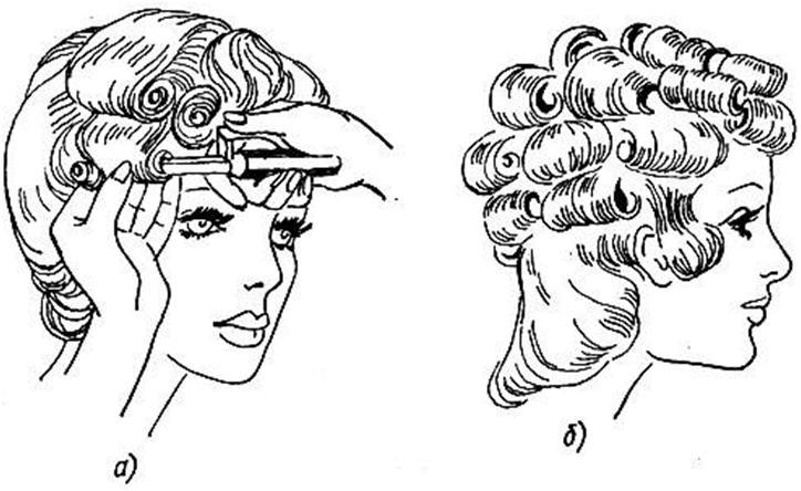 Схема щипцы для укладки волос