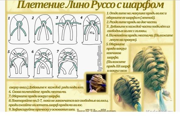 Как плести красивую косу пошаговая инструкция