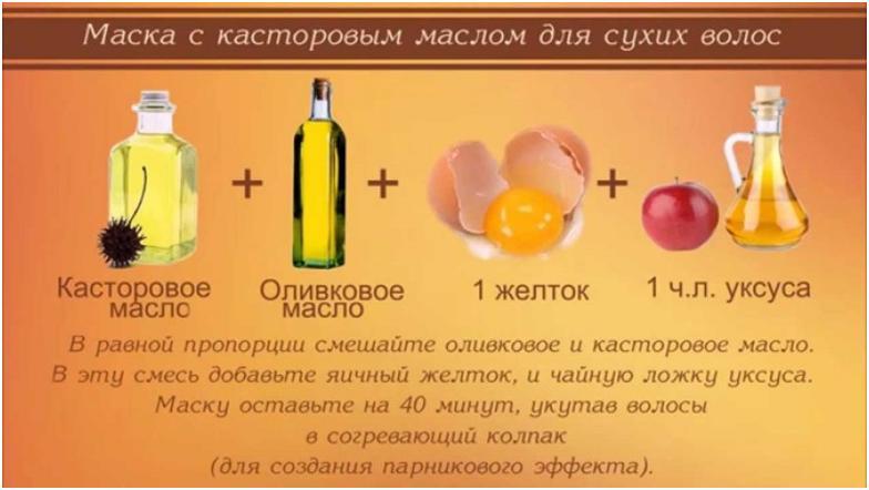 Рецепт с сывороткой для волос в домашних условиях 8