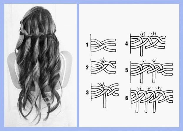 Прически на средние волосы с косичками схемы