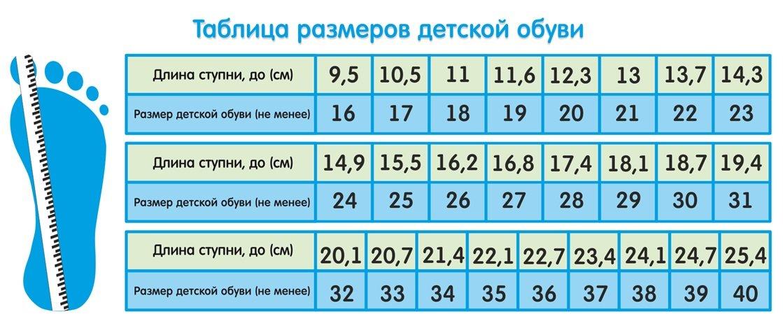 Розміри дитячого взуття в сантиметрах  таблиця  da3daded9c773