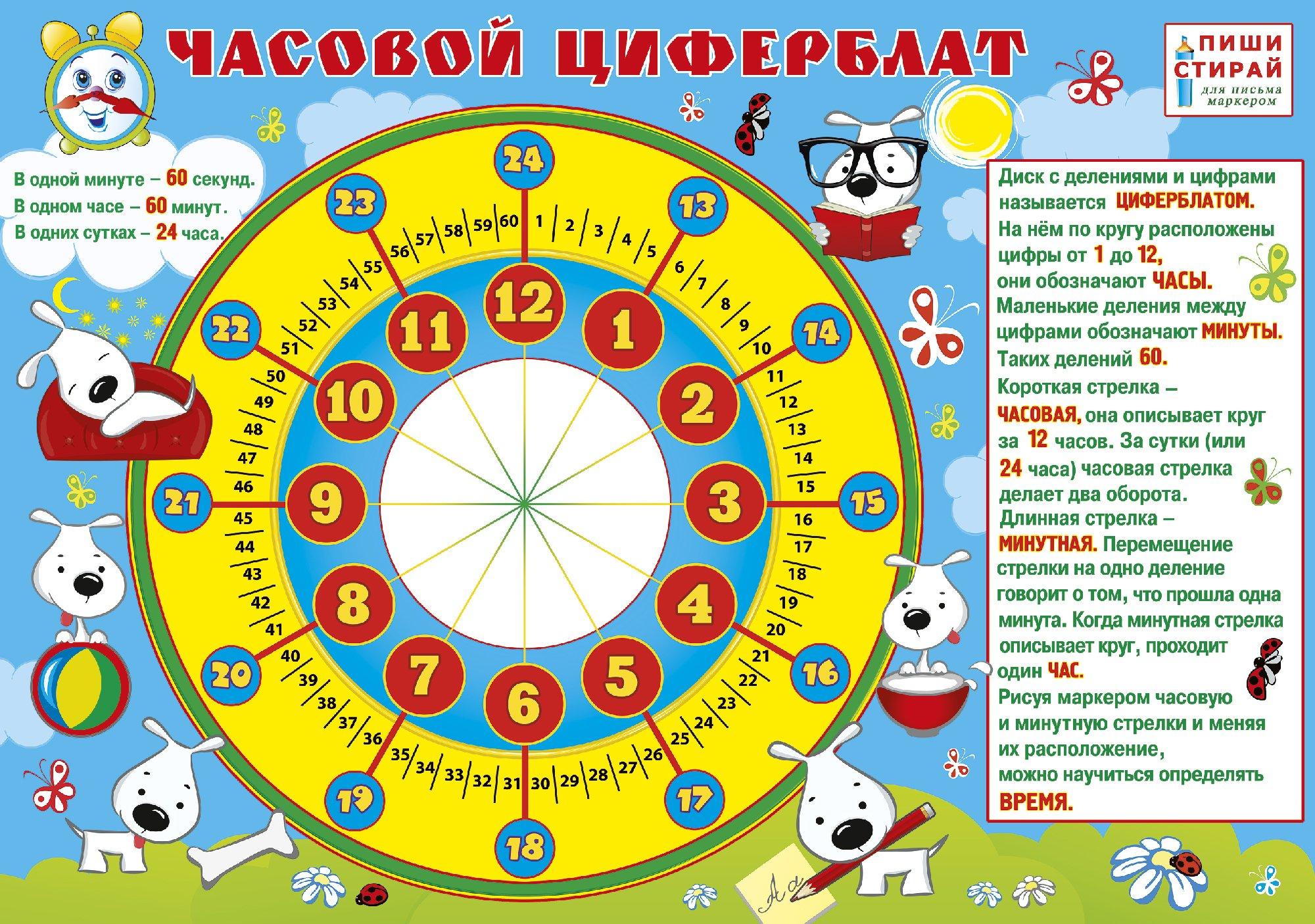 Как сделать часы для ребёнка 248