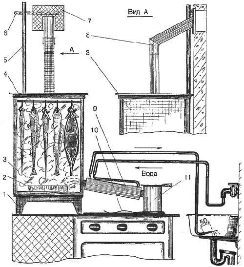 Изготовление коптильни для холодного копчения своими руками 82