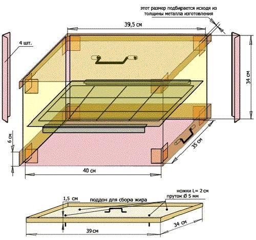 Схема сборки детской кровати радуга