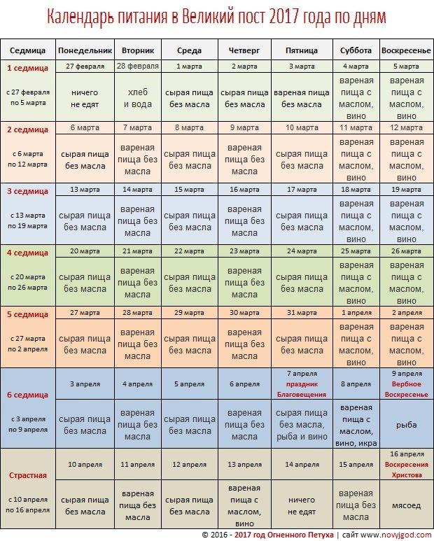 Православный календарь постов 2017