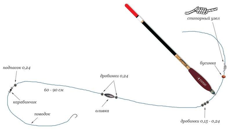 Как сделать спиннинг для карпа 293