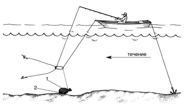 Как сделать кольцо для рыбалки на кольцо своими руками 47