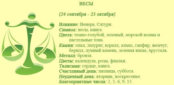 гороскоп на 29.09.2018 по знаком задиака