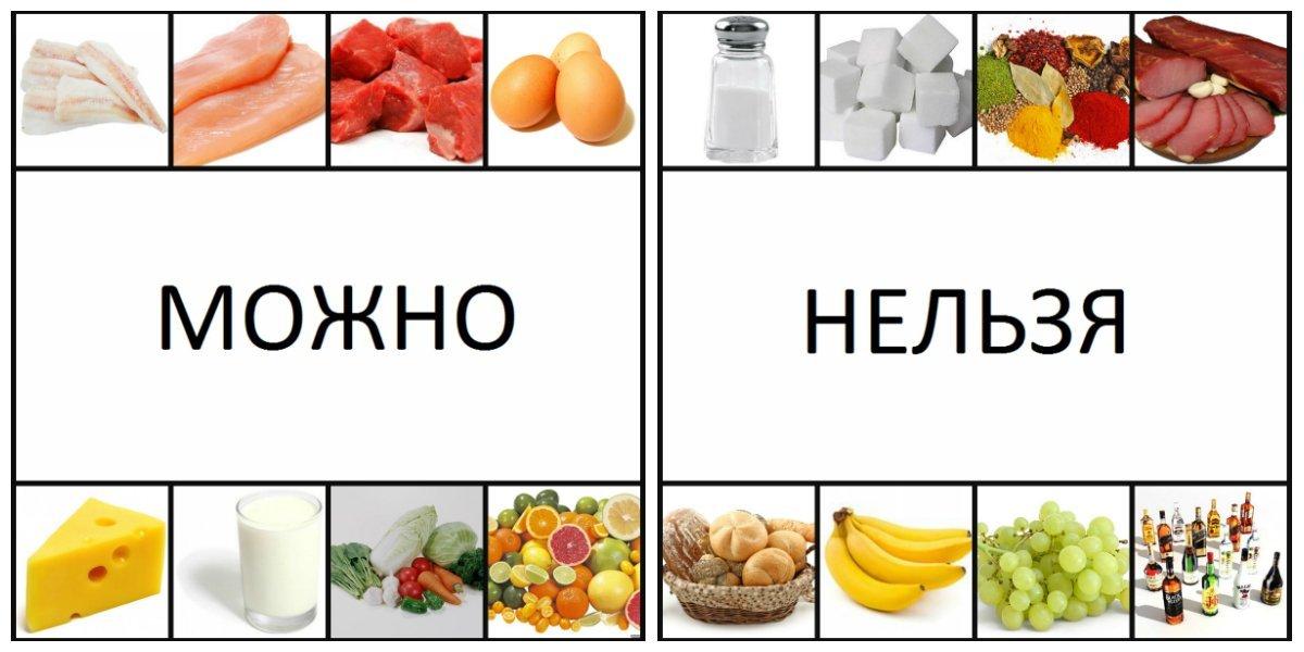Правильное питание исключить продукты