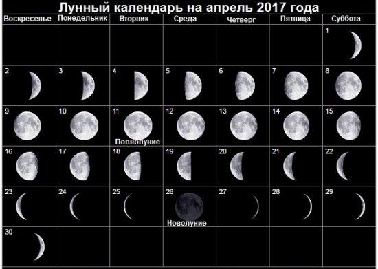 ae58c5855a1570cbe648f2173f26ff50 Календар фаз місяця в 2017 році: повнолуння і новолуння у 2017 році.