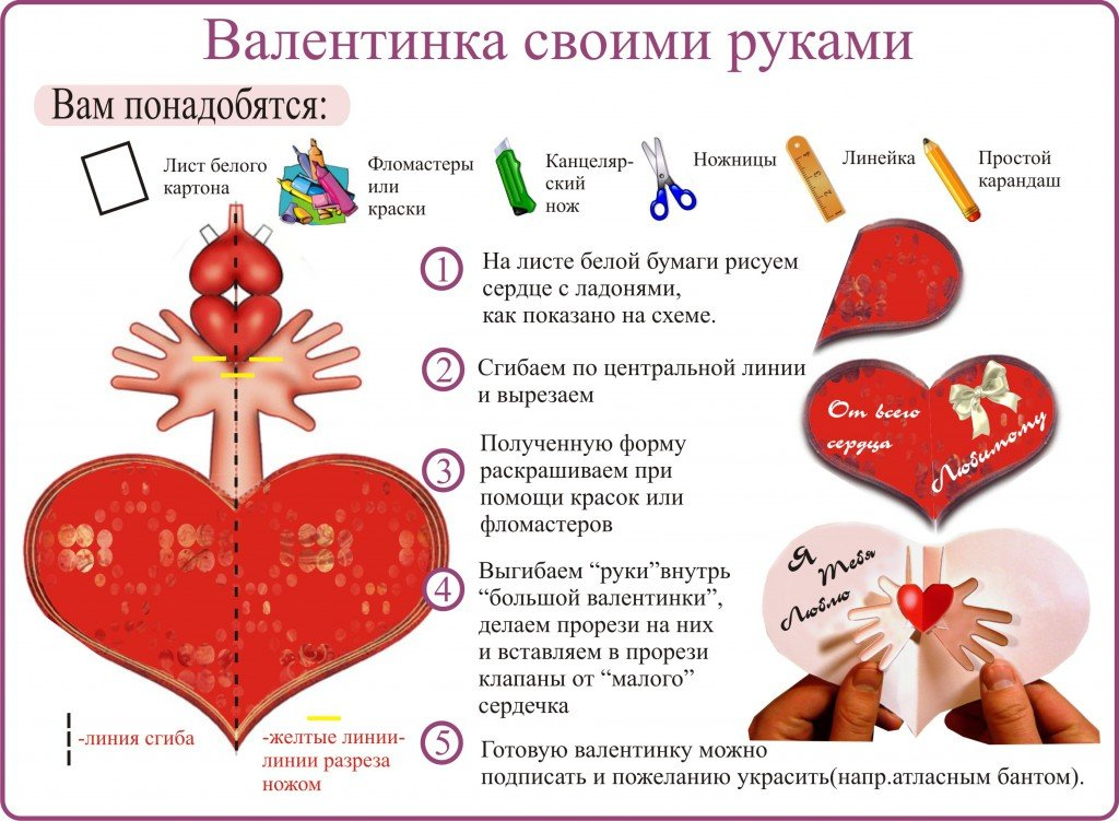 Сделать открытки на день валентина