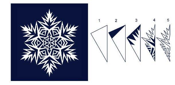 Новогодние снежинки из бумаги на окна своими руками
