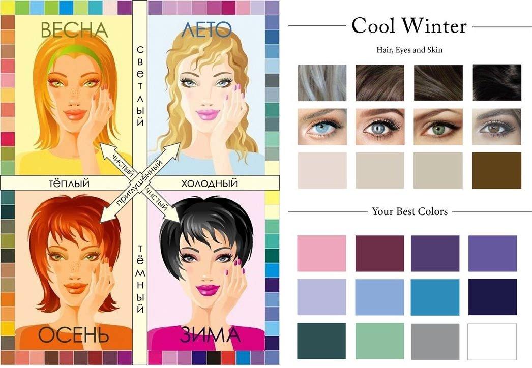 Цветотип девушек в макияже