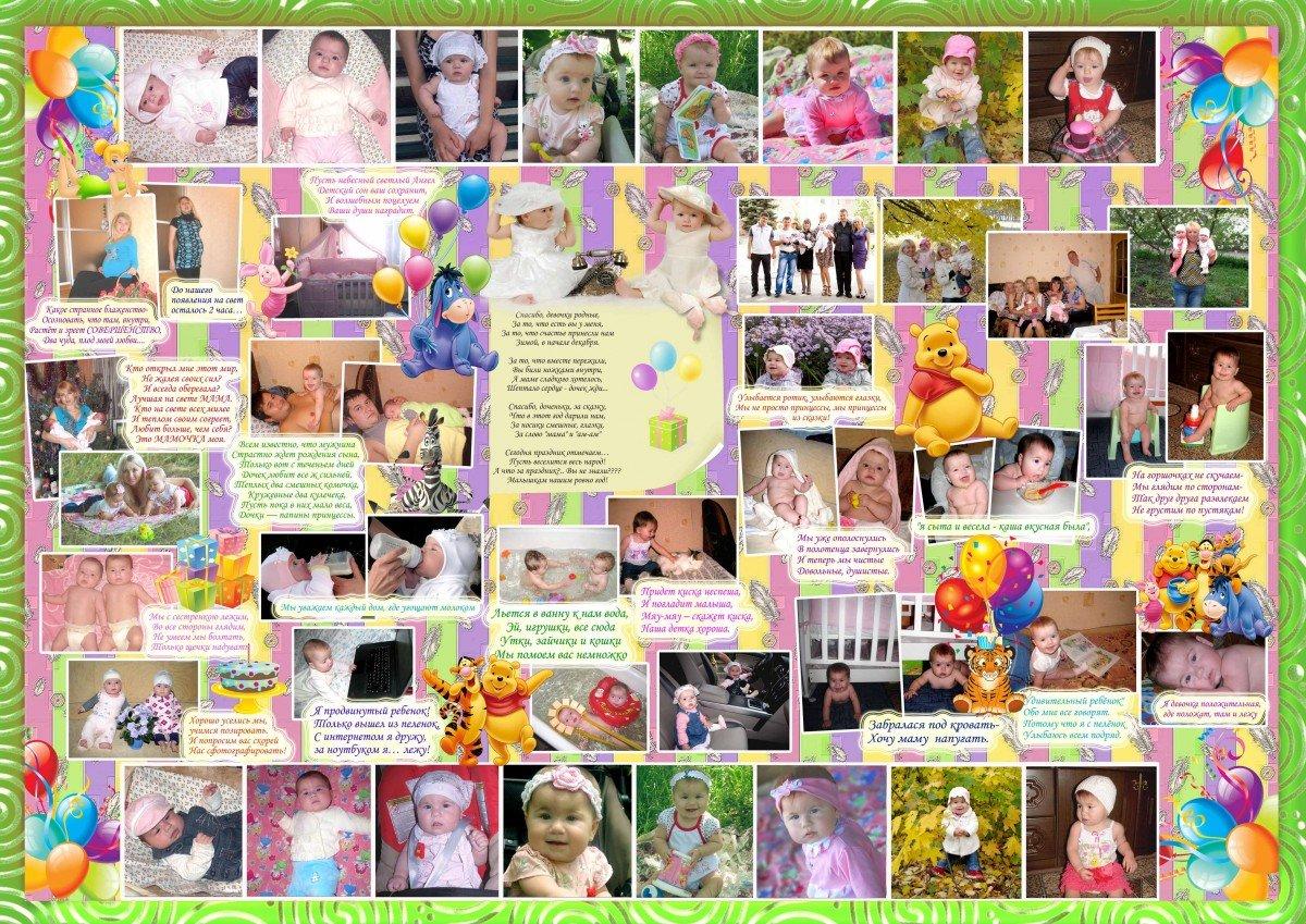 Оформить плакат к дню рождения своими руками 183
