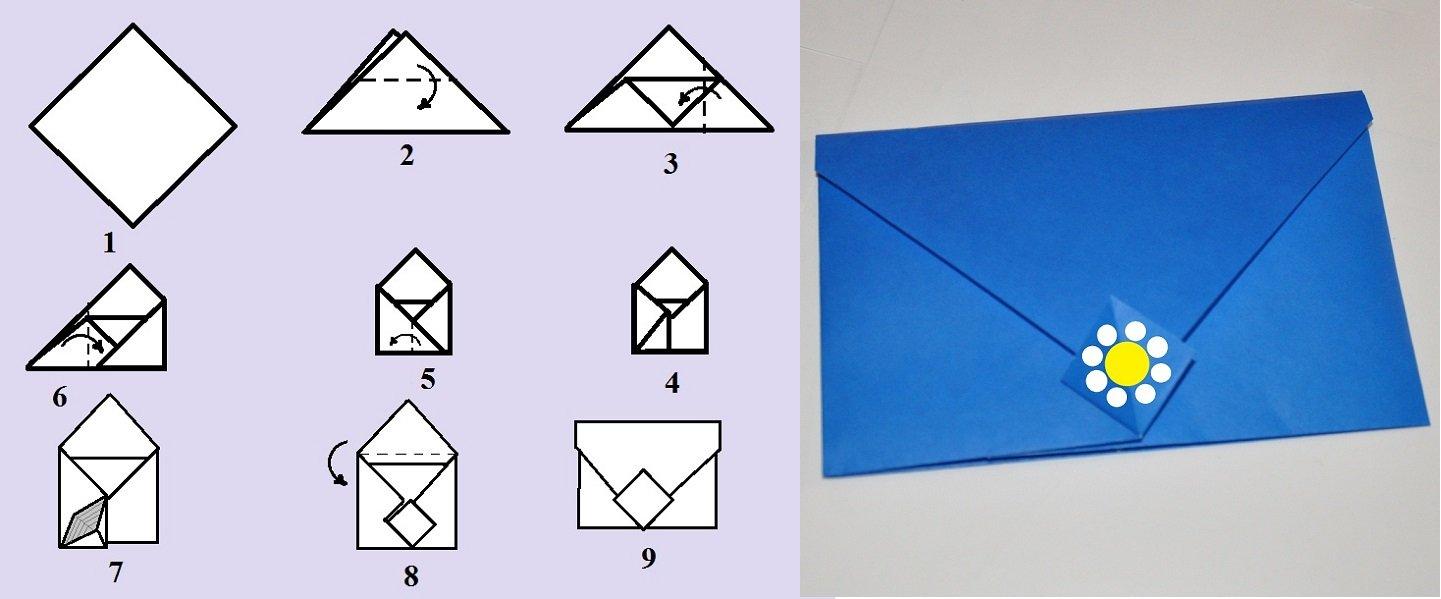 Как своими руками сделать конверт для письма